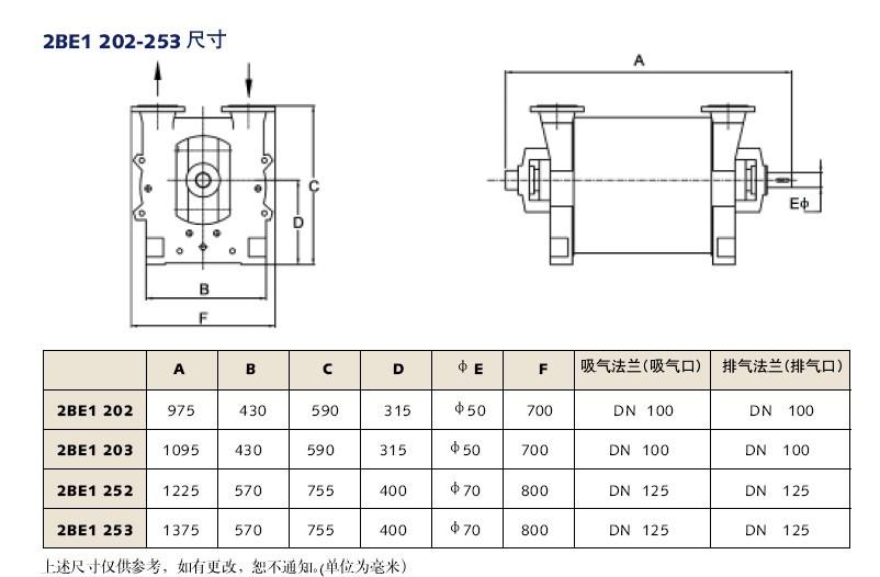 2be系列真空泵价格–中国网库
